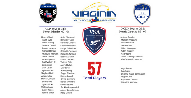 57 PLAYERS SELECTED TO ODP & D-ODP