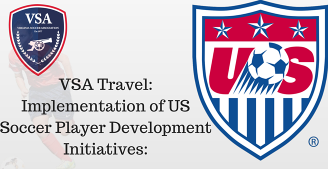 US Soccer Player Development Initiatives